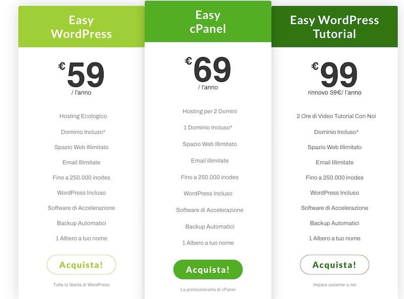 piani hosting sostenibile easytravel sito green